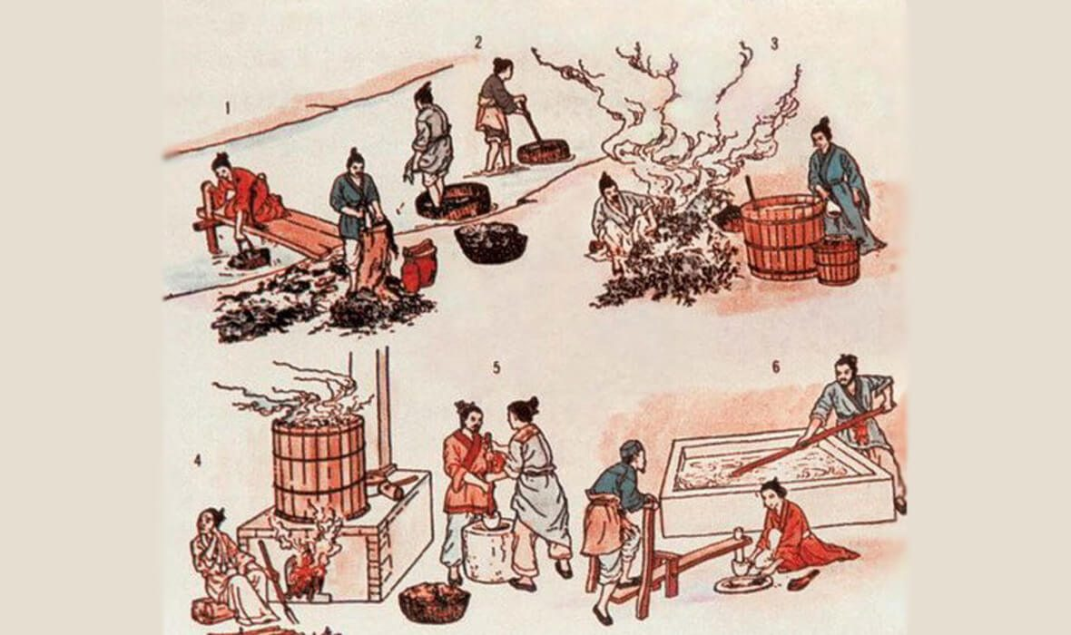 Four Great Inventions of Ancient China | China Tour Blog | Visit China